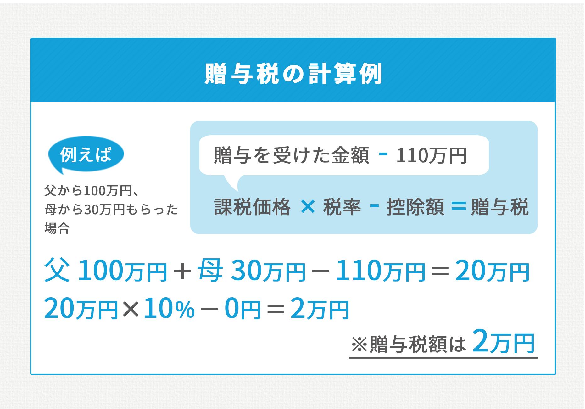11-5贈与税の計算式_2_v2